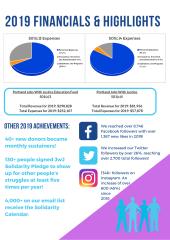 JwJ 2019 Annual Report pg4
